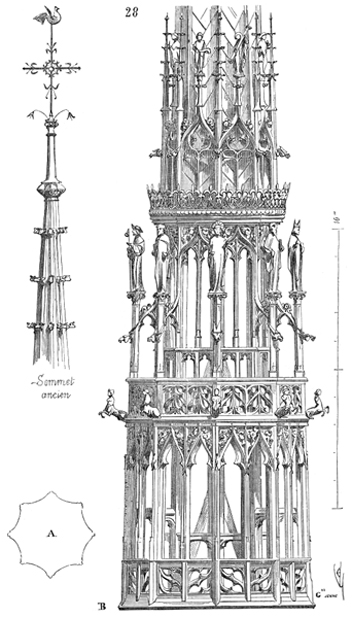 Neo gothic style for Architecture gothique